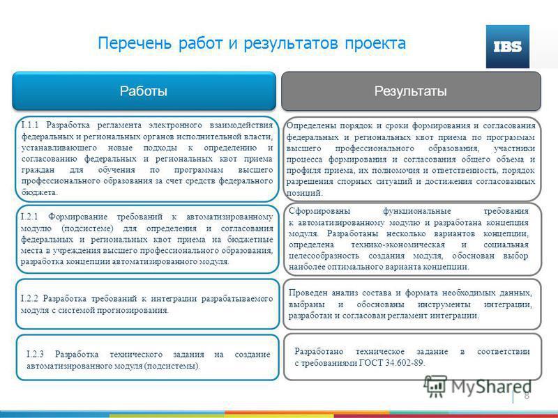 8 Работы Результаты I.1.1 Разработка регламента электронного взаимодействия федеральных и региональных органов исполнительной власти, устанавливающего новые подходы к определению и согласованию федеральных и региональных квот приема граждан для обуче