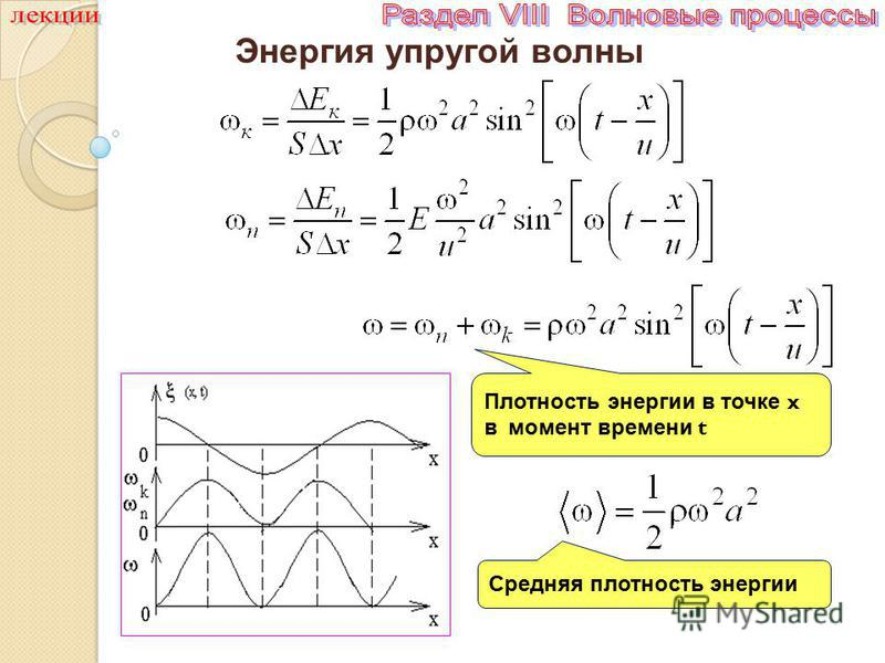Энергия упругой волны Плотность энергии в точке x в момент времени t Средняя плотность энергии