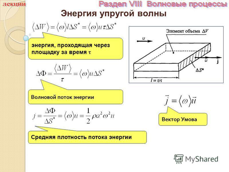 Энергия упругой волны энергия, проходящая через площадку за время Волновой поток энергии Средняя плотность потока энергии Вектор Умова