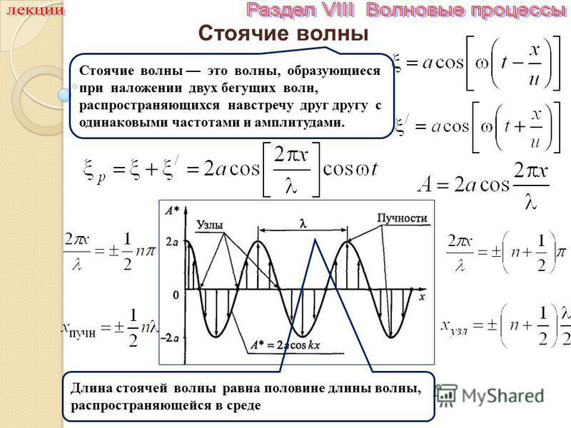 Стоячие волны Стоячие волны это волны, образующиеся при наложении двух бегущих волн, распространяющихся навстречу друг другу с одинаковыми частотами и амплитудами. Длина стоячей волны равна половине длины волны, распространяющейся в среде