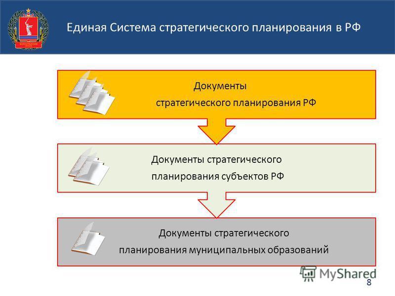 Документы стратегического планирования муниципальных образований Документы стратегического планирования субъектов РФ Документы стратегического планирования РФ 8 Единая Система стратегического планирования в РФ