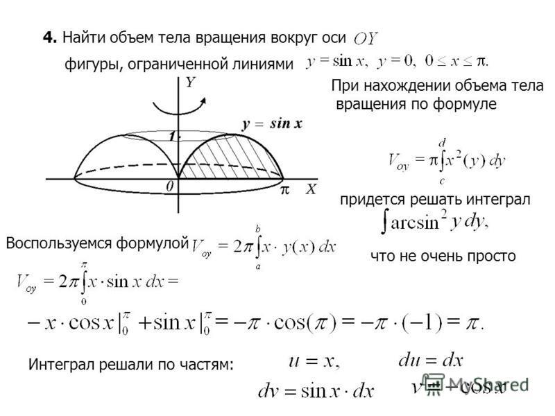 4. Найти объем тела вращения вокруг оси фигуры, ограниченной линиями При нахождении объема тела вращения по формуле придется решать интеграл что не очень просто Воспользуемся формулой Интеграл решали по частям:
