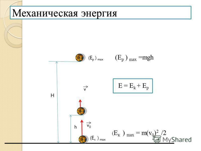 Механическая энергия H h v0v0 v (E к ) max (E p ) max ( E к ) max = m(v 0 ) 2 /2 (E p ) max =mgh E = E k + E p