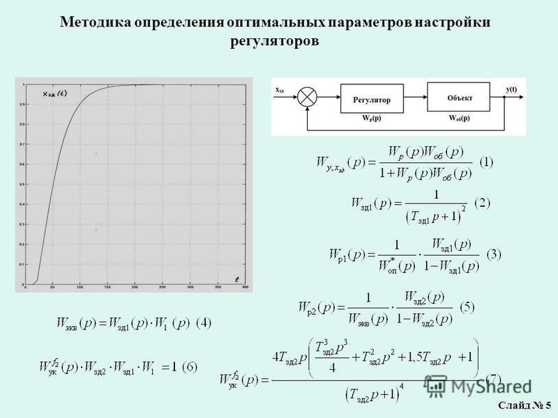 Методика определения оптимальных параметров настройки регуляторов Слайд 5