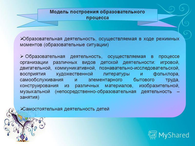 Модель построения образовательного процесса Образовательная деятельность, осуществляемая в ходе режимных моментов (образовательные ситуации) Образовательная деятельность, осуществляемая в процессе организации различных видов детской деятельности: игр