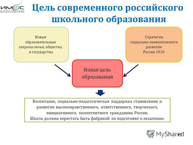 7 Цель современного российского школьного образования Новая цель образования Новые образовательные запросы семьи, общества, и государства Стратегия социально-экономического развития России 2020 Воспитание, социально-педагогическая поддержка становлен