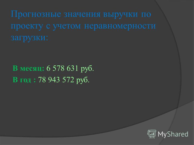 Прогнозные значения выручки по проекту с учетом неравномерности загрузки: В месяц: 6 578 631 руб. В год : 78 943 572 руб.