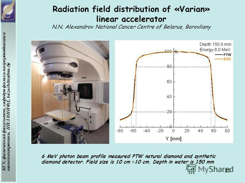 Radiation field distribution of «Varian» linear accelerator N.N. Alexandrov National Cancer Centre of Belarus, Borovliany 6 MeV photon beam profile measured PTW natural diamond and synthetic diamond detector. Field size is 10 cm ×10 cm. Depth in wate