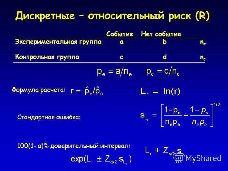 Дискретные – относительный риск (R) Формула расчета: Стандартная ошибка: 100(1- α)% доверительный интервал: Событие Нет события Экспериментальная группа a b n e Контрольная группа c d n c