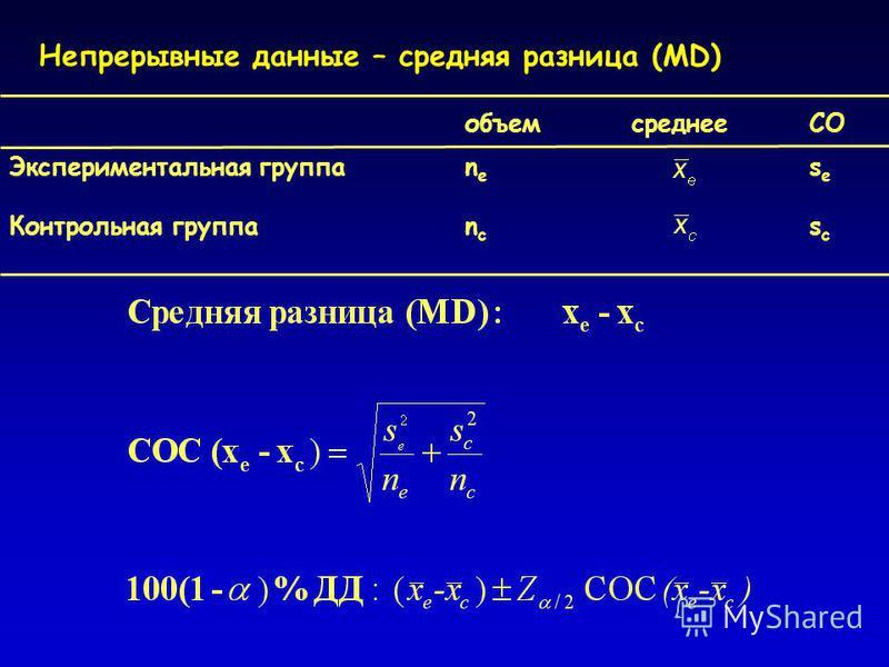 Непрерывные данные – средняя разница (MD) объемсреднееСО Экспериментальная группаn e s e Контрольная группаn c s c