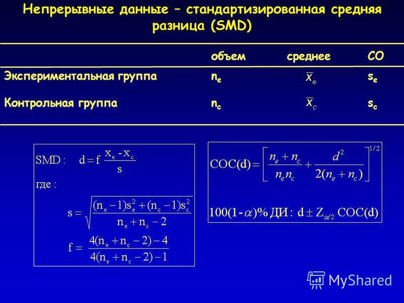 Непрерывные данные – стандартизированная средняя разница (SMD) объемсреднееСО Экспериментальная группаn e s e Контрольная группаn c s c