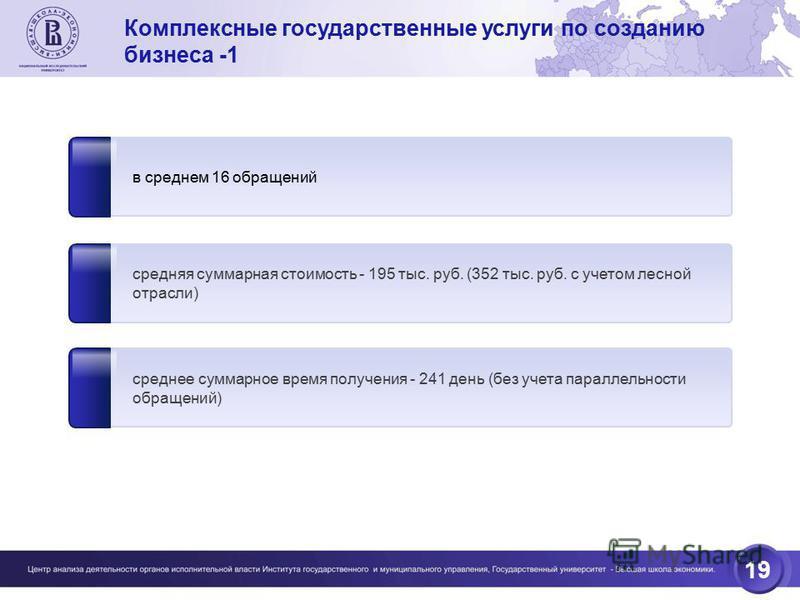 19 Комплексные государственные услуги по созданию бизнеса -1 в среднем 16 обращений средняя суммарная стоимость - 195 тыс. руб. (352 тыс. руб. с учетом лесной отрасли) среднее суммарное время получения - 241 день (без учета параллельности обращений)