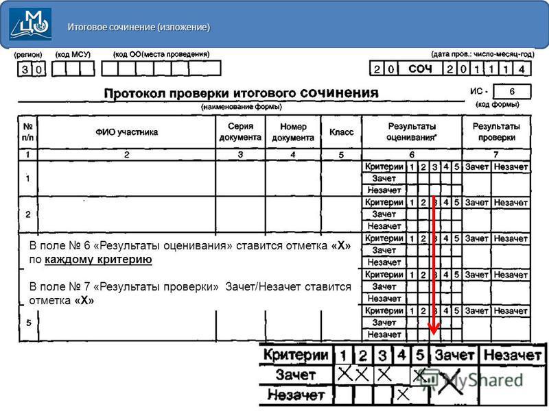 Итоговое сочинение (изложение) В поле 6 «Результаты оценивания» ставится отметка «Х» по каждому критерию В поле 7 «Результаты проверки» Зачет/Незачет ставится отметка «Х»