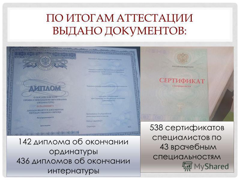 ПО ИТОГАМ АТТЕСТАЦИИ ВЫДАНО ДОКУМЕНТОВ: 142 диплома об окончании ординатуры 436 дипломов об окончании интернатуры 538 сертификатов специалистов по 43 врачебным специальностям