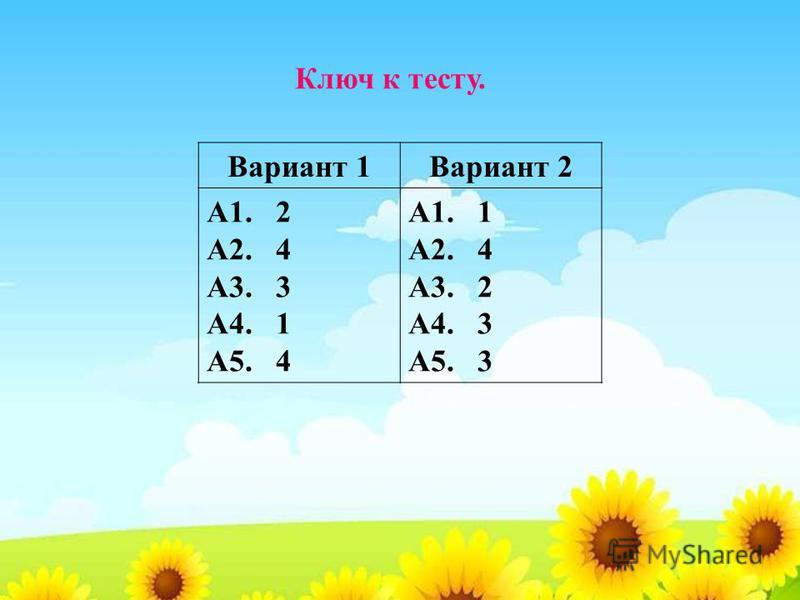Ключ к тесту. Вариант 1Вариант 2 А1. 2 А2. 4 А3. 3 А4. 1 А5. 4 А1. 1 А2. 4 А3. 2 А4. 3 А5. 3
