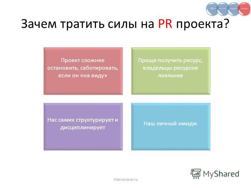 Зачем тратить силы на PR проекта? Личный непосредственный контакт Официальный путь* Интеграция с другими проектами PR и формирование лояльности к проекту Проект сложнее остановить, саботировать, если он «на виду» Проще получить ресурс, владельцы ресу