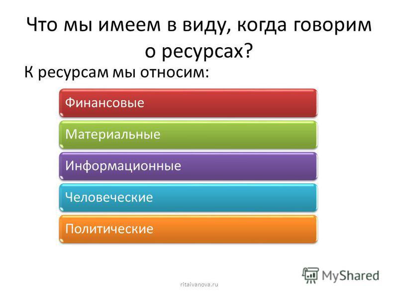 Что мы имеем в виду, когда говорим о ресурсах? К ресурсам мы относим: Финансовые МатериальныеИнформационные ЧеловеческиеПолитические ritaivanova.ru