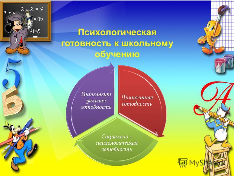 Причины трудностей, возникающих в период адаптации первоклассников недостаточная подготовленность ребенка к школе ; соматическая ослабленность ребёнка, органические повреждения центральной нервной системы (травмы головного мозга, гипоксии, нейроинфек