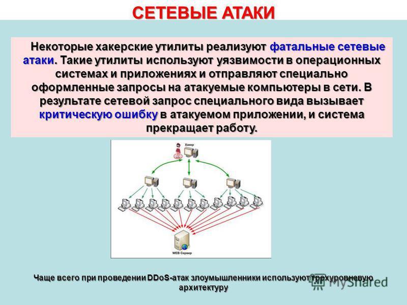 СЕТЕВЫЕ АТАКИ Некоторые хакерские утилиты реализуют фатальные сетевые атаки. Такие утилиты используют уязвимости в операционных системах и приложениях и отправляют специально оформленные запросы на атакуемые компьютеры в сети. В результате сетевой за