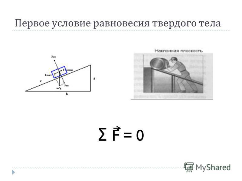 Первое условие равновесия твердого тела Σ F = 0Σ F = 0