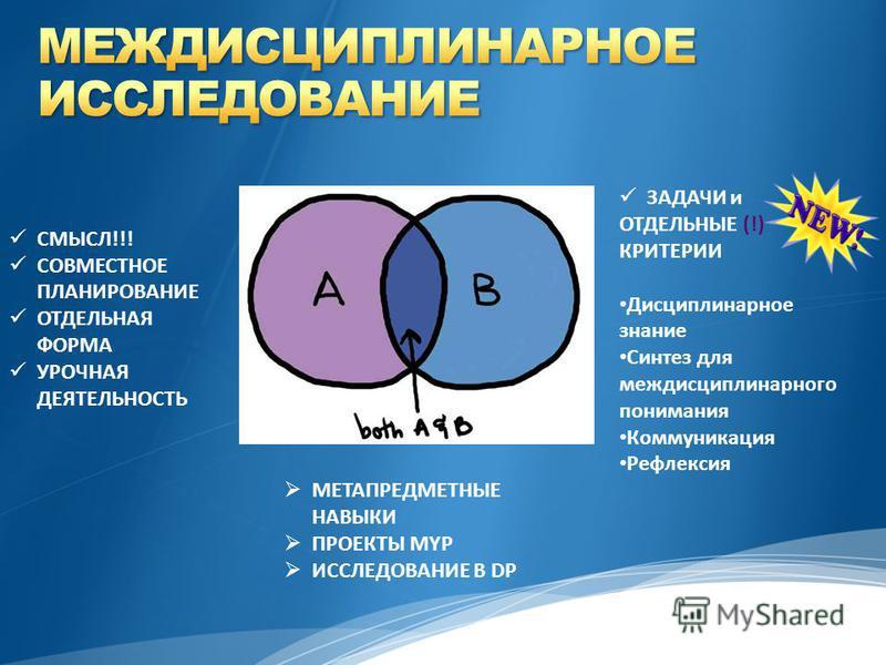 СМЫСЛ!!! СОВМЕСТНОЕ ПЛАНИРОВАНИЕ ОТДЕЛЬНАЯ ФОРМА УРОЧНАЯ ДЕЯТЕЛЬНОСТЬ ЗАДАЧИ и ОТДЕЛЬНЫЕ (!) КРИТЕРИИ Дисциплинарное знание Синтез для междисциплинарного понимания Коммуникация Рефлексия МЕТАПРЕДМЕТНЫЕ НАВЫКИ ПРОЕКТЫ MYP ИССЛЕДОВАНИЕ В DP