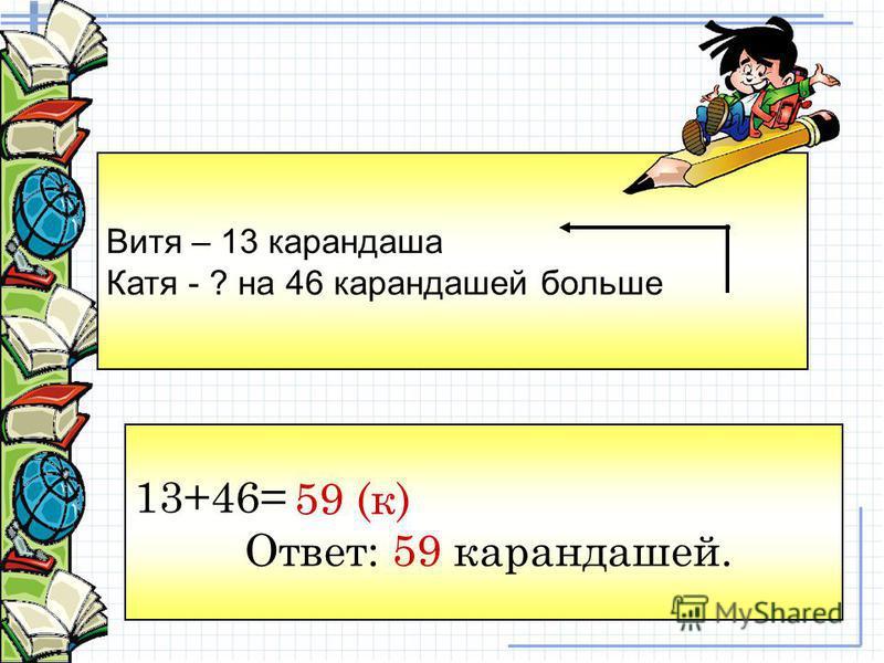 Витя – 13 карандаша Катя - ? на 46 карандашей больше 13+46= Ответ: 59 карандашей. 59 (к)
