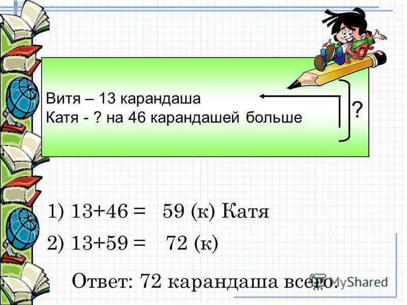 Витя – 13 карандаша Катя - ? на 46 карандашей больше ? 59 (к) Катя 72 (к) 1) 13+46 = 2) 13+59 = Ответ: 72 карандаша всего.