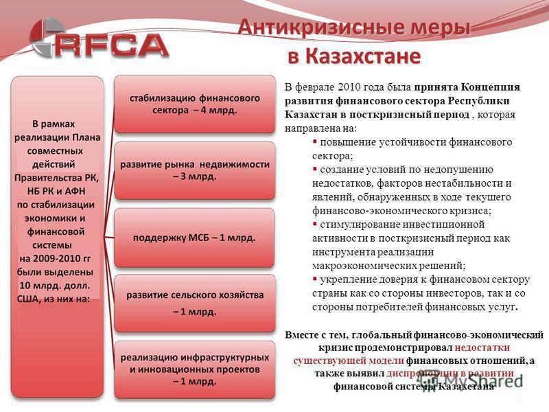 33 Антикризисные меры в Казахстане В феврале 2010 года была принята Концепция развития финансового сектора Республики Казахстан в посткризисный период, которая направлена на: повышение устойчивости финансового сектора; создание условий по недопущению