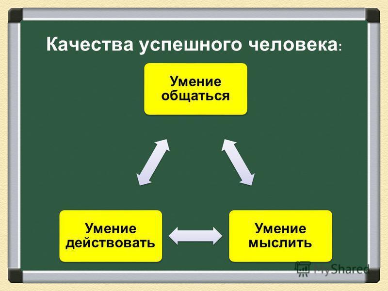 Качества успешного человека : Умение общаться Умение мыслить Умение действовать