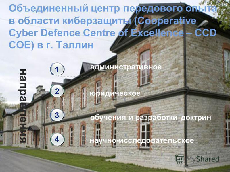 LOGO Объединенный центр передового опыта в области киберзащиты (Cooperative Cyber Defence Centre of Excellence – CCD COE) в г. Таллин административное 1 юридическое обучения и разработки доктрин научно-исследовательское 2 3 4 направления