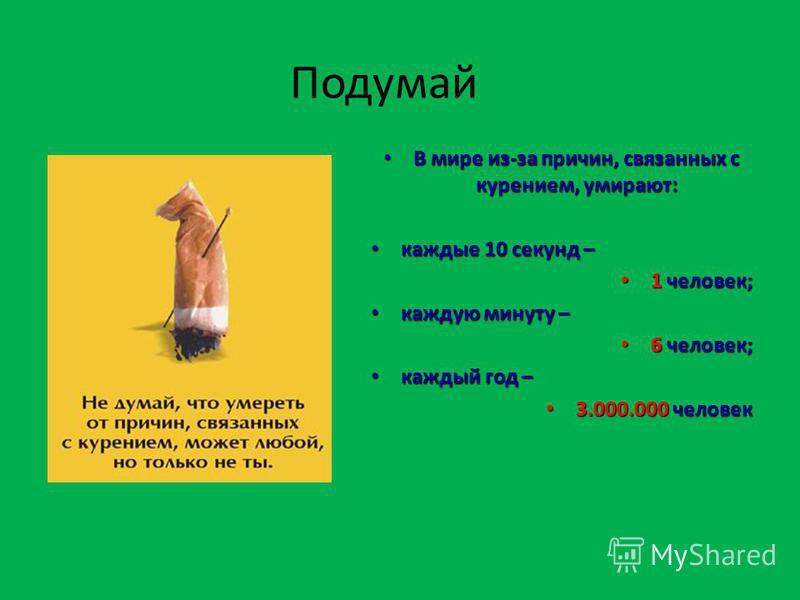 Подумай В мире из-за причин, связанных с курением, умирают: В мире из-за причин, связанных с курением, умирают: каждые 10 секунд – каждые 10 секунд – 1 человек; 1 человек; каждую минуту – каждую минуту – 6 человек; 6 человек; каждый год – каждый год