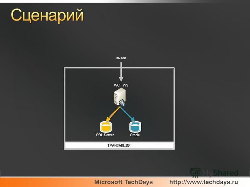 Microsoft TechDayshttp://www.techdays.ru SQL ServerOracle WCF WS вызов ТРАНЗАКЦИЯ