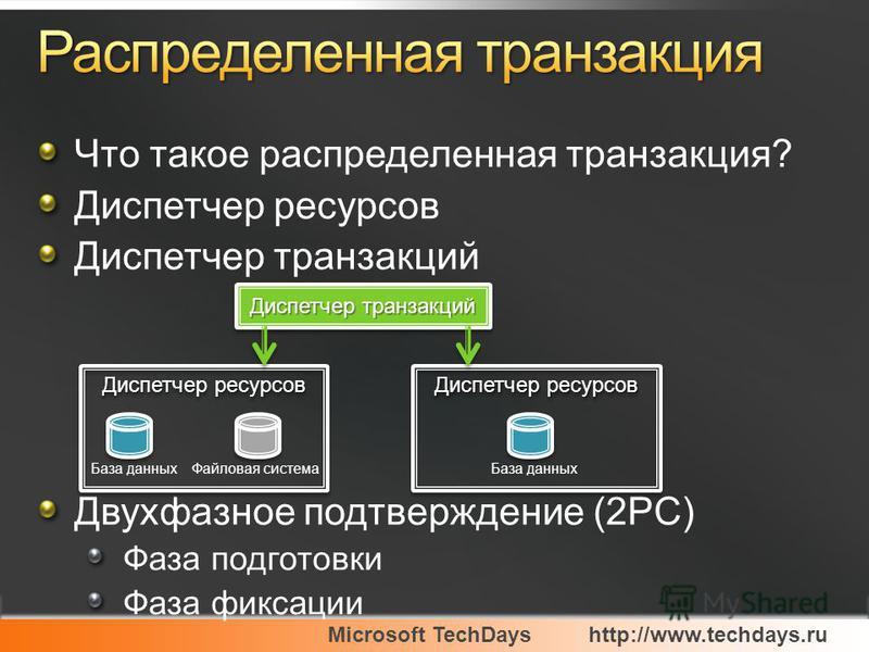 Microsoft TechDayshttp://www.techdays.ru Что такое распределенная транзакция? Диспетчер ресурсов Диспетчер транзакций Двухфазное подтверждение (2PC) Фаза подготовки Фаза фиксации Диспетчер транзакций Диспетчер ресурсов База данных Файловая система Ди