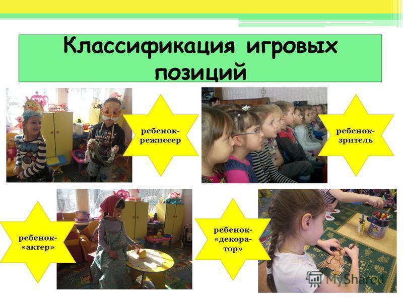 Классификация игровых позиций ребенок- режиссер ребенок- зритель ребенок- «декора- тор» ребенок- «актер»
