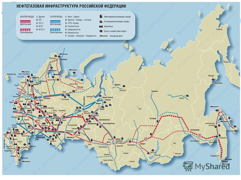 Магистральные газопроводы России