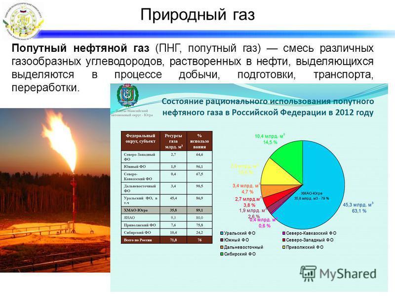 Природный газ Попутный нефтяной газ (ПНГ, попутный газ) смесь различных газообразных углеводородов, растворенных в нефти, выделяющихся выделяются в процессе добычи, подготовки, транспорта, переработки.