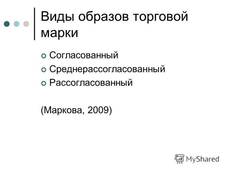 Виды образов торговой марки Согласованный Среднерассогласованный Рассогласованный (Маркова, 2009)