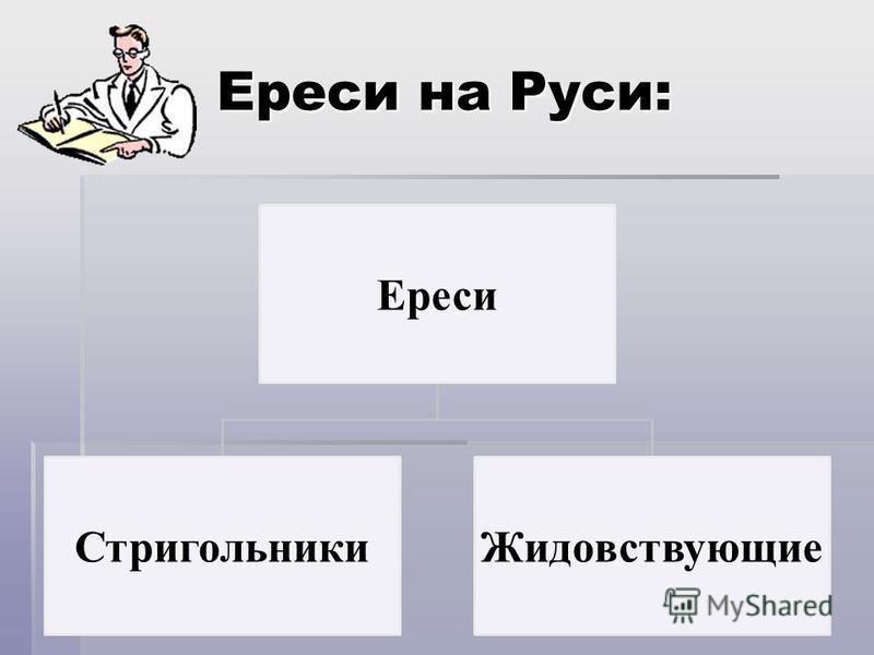 Ереси на Руси: Ереси Стригольники Жидовствующие