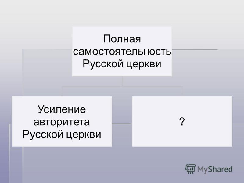 Полная самостоятельность Русской церкви Усиление авторитета Русской церкви ?