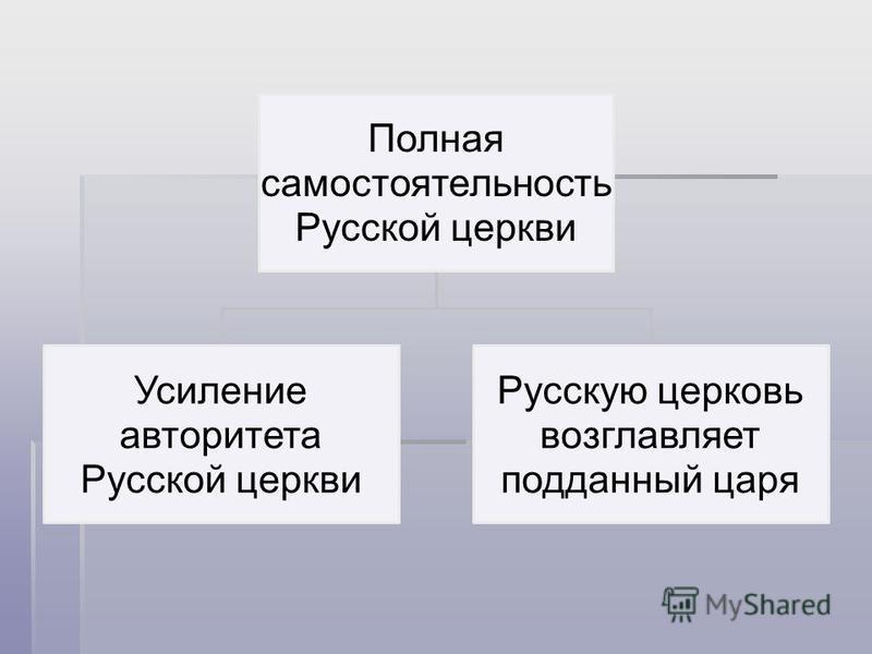 Полная самостоятельность Русской церкви Усиление авторитета Русской церкви Русскую церковь возглавляет подданный царя