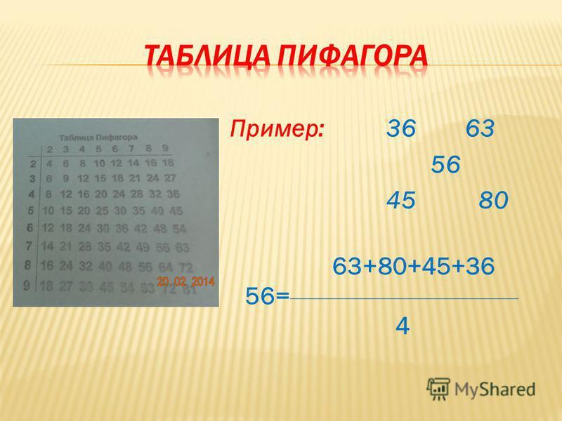 Пример: 36 63 56 45 80 63+80+45+36 56= 4