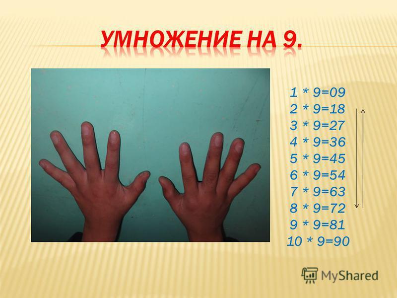 1 * 9=09 2 * 9=18 3 * 9=27 4 * 9=36 5 * 9=45 6 * 9=54 7 * 9=63 8 * 9=72 9 * 9=81 10 * 9=90