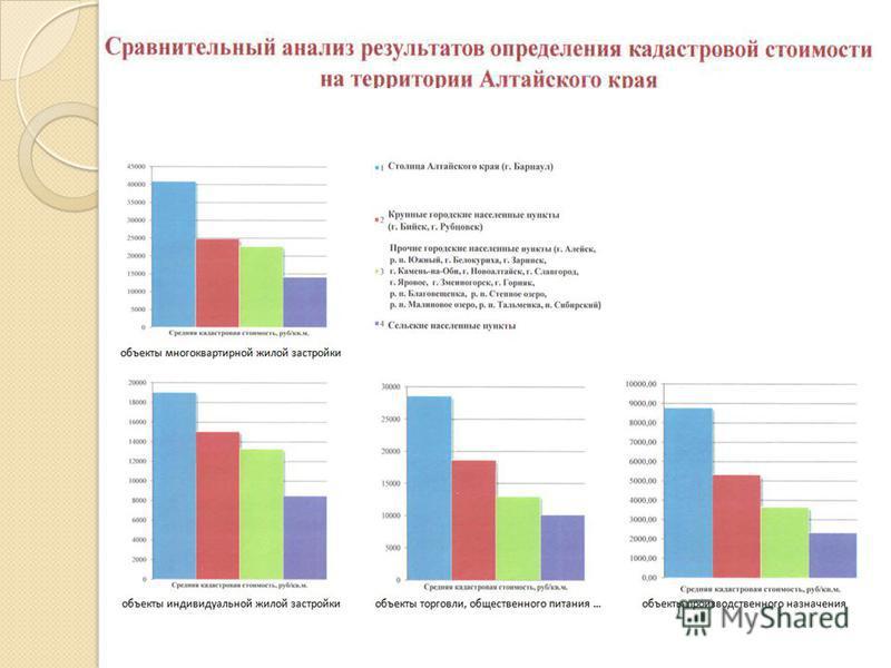 Указ Президента РФ от N 113 О порядке