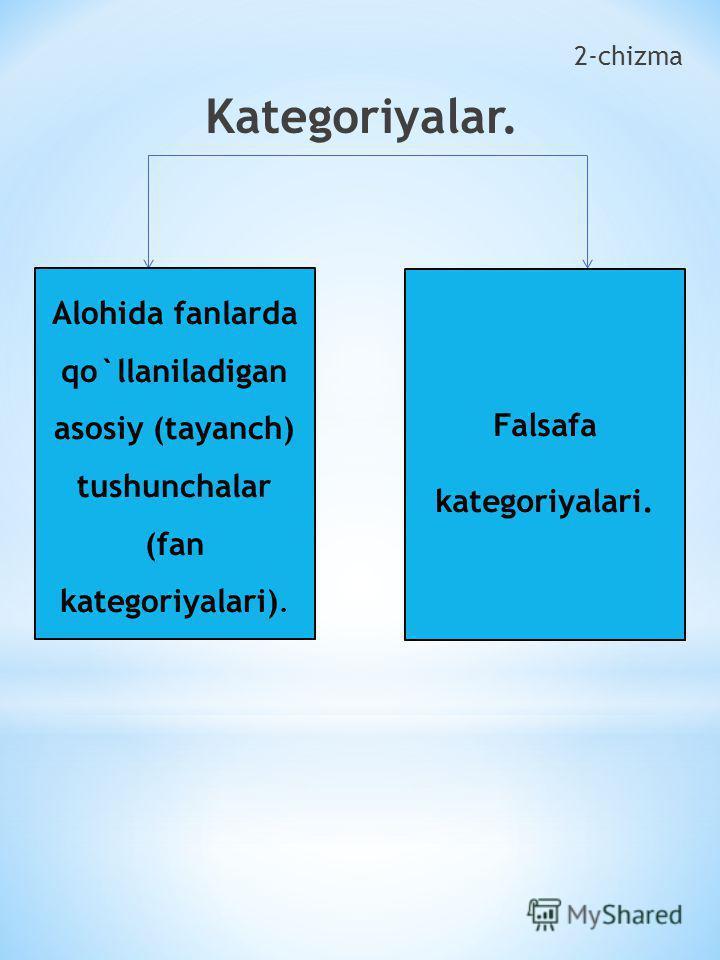 2-chizma Kategoriyalar. Falsafa kategoriyalari. Alohida fanlarda qo`llaniladigan asosiy (tayanch) tushunchalar (fan kategoriyalari).