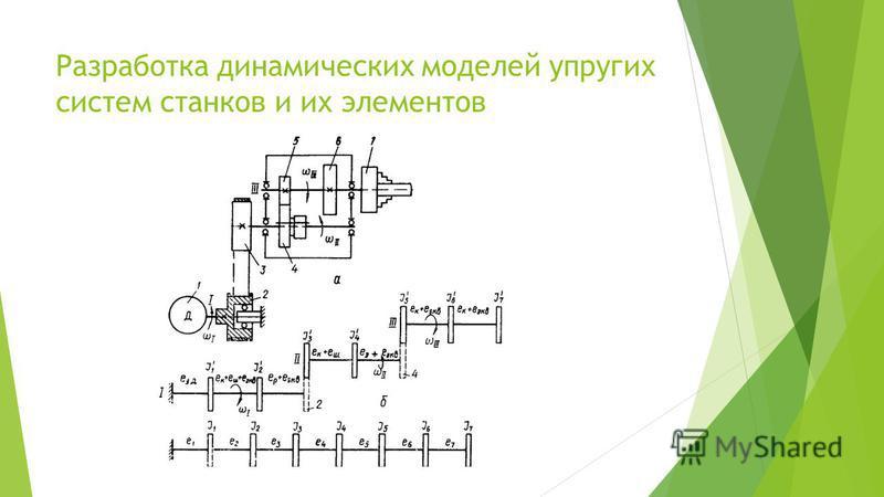 Разработка динамических моделей упругих систем станков и их элементов