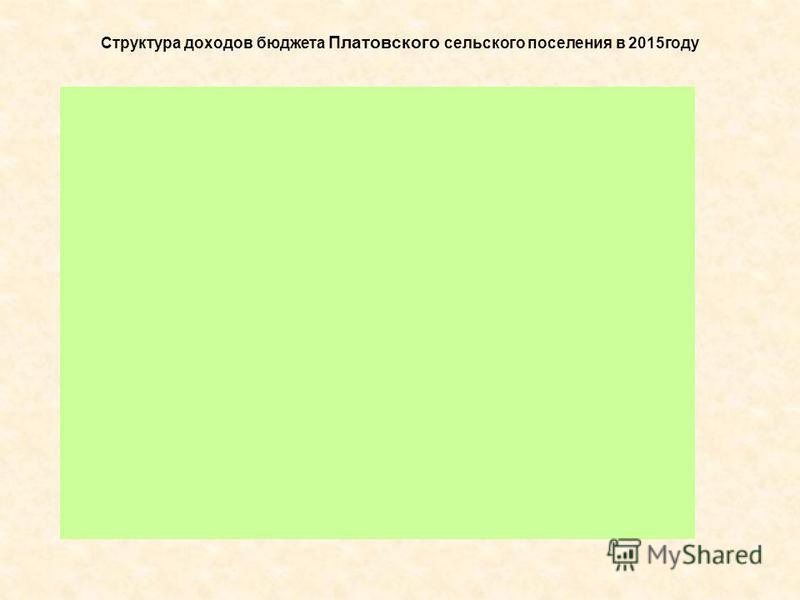 Структура доходов бюджета Платовского сельского поселения в 2015 году
