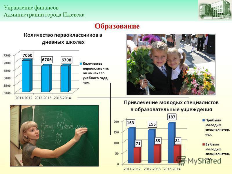 Управление финансов Администрации города Ижевска Образование