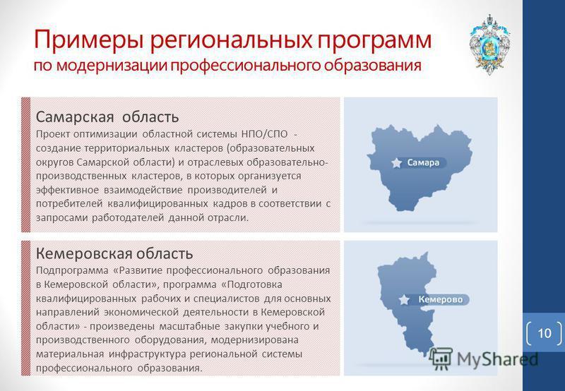 Примеры региональных программ по модернизации профессионального образования 10 Самарская область Проект оптимизации областной системы НПО/СПО - создание территориальных кластеров (образовательных округов Самарской области) и отраслевых образовательно
