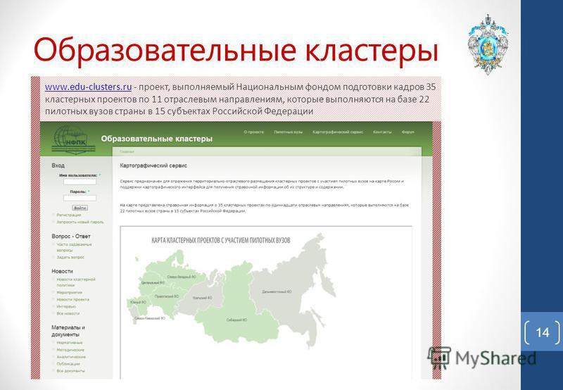 14 Образовательные кластеры www.edu-clusters.ruwww.edu-clusters.ru - проект, выполняемый Национальным фондом подготовки кадров 35 кластерных проектов по 11 отраслевым направлениям, которые выполняются на базе 22 пилотных вузов страны в 15 субъектах Р
