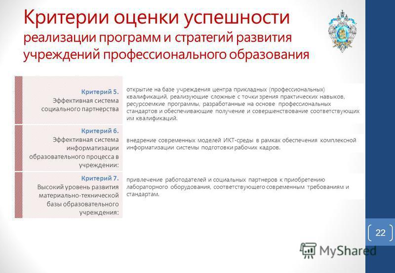 22 Критерии оценки успешности реализации программ и стратегий развития учреждений профессионального образования Критерий 5. Эффективная система социального партнерства открытие на базе учреждения центра прикладных (профессиональных) квалификаций, реа